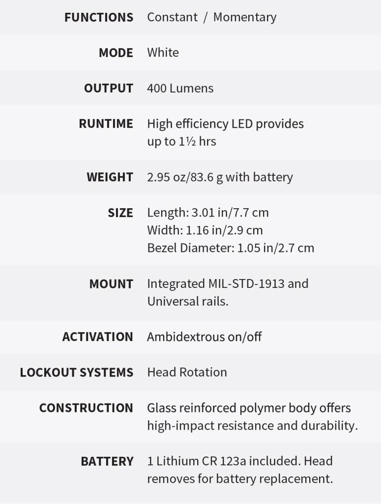 Inforce APL handgun light: 2.95 ounces, 400 lumens for 1.5 hours