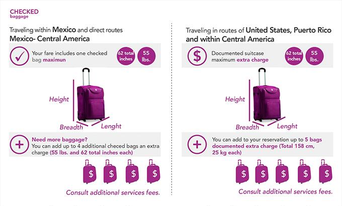Volaris 174 Checked Baggage