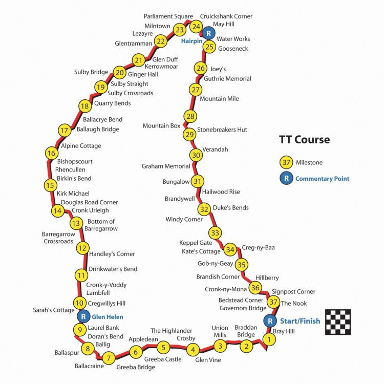 The Isle of Man Time Trial track