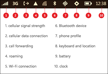 https://i2.wp.com/cmsresources.windowsphone.com/windowsphone/en-us/How-to/wp7/block/system-callout-order-icons.png