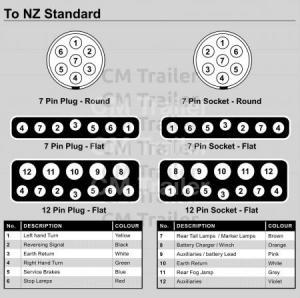 Wiring Diagram | CM Trailer Parts | New Zealand Trailer