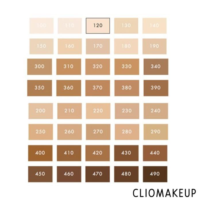 cliomakeup-recensione-fondotinta-fenty-beauty-pro-filtr-3