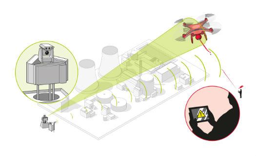 无人机干扰器