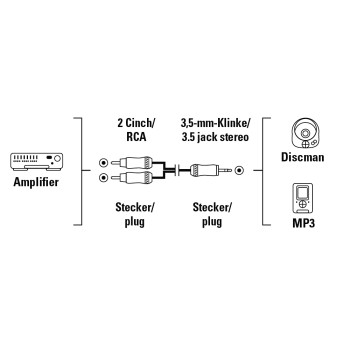00083028str 3 5 mm to rca wiring diagram wiring diagrams 3.5 mm to rca wiring diagram at aneh.co