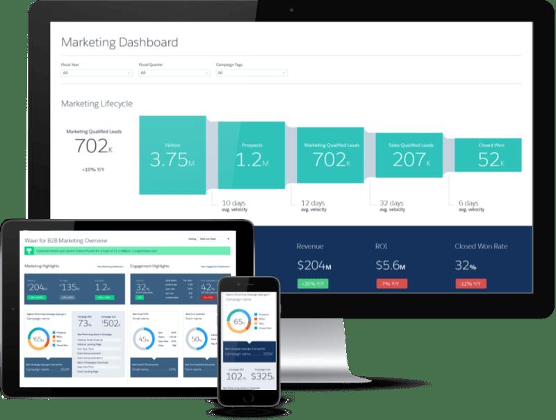 Wave for Marketing dashboard