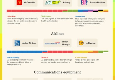 Color Psychology In Branding: Industry Colors Explained [Infographic]