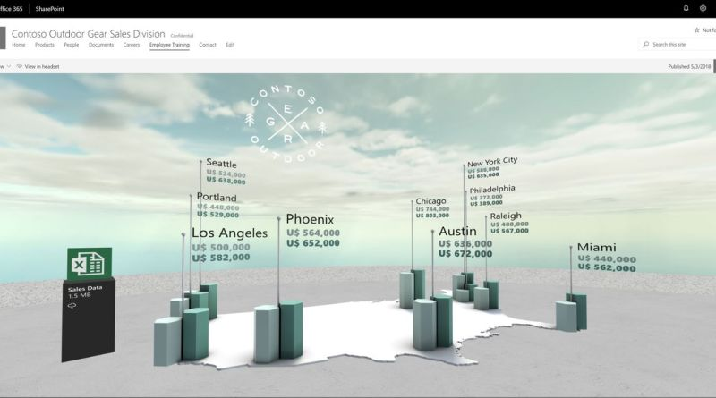 Microsoft is bringing the SharePoint work environment to virtual reality headsets