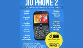 New Jio Phone 2 Price, Features, Specification And How To Buy Online