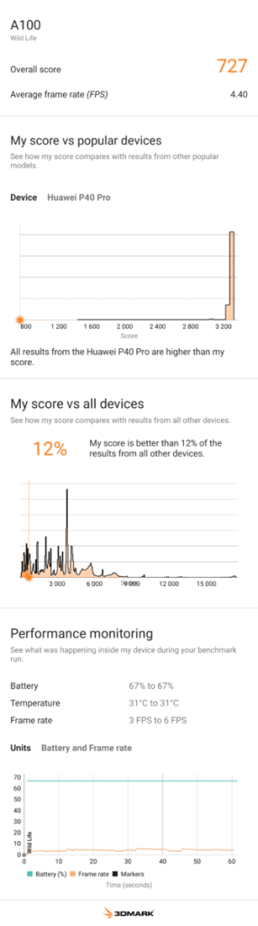 BlackView A100 3DMark Results