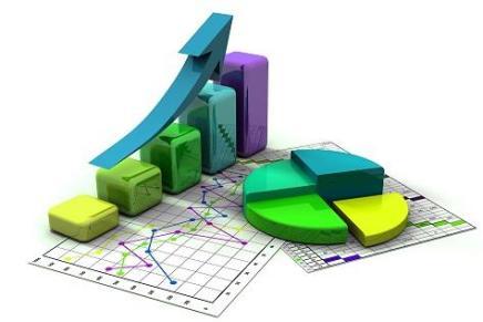 Dinamica activitatii IMM-urilor in perioada octombrie 2011 – martie 2015