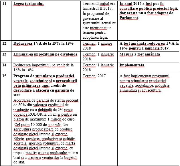 tab 10