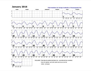 January 2016 Tide Chart