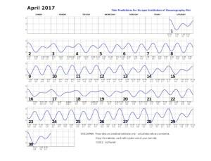 April 2017 tide chart