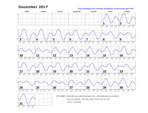 December 2017 tide chart