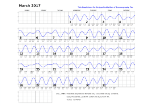 March 2017 tide chart