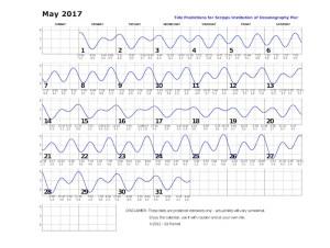 May 2017 tide chart