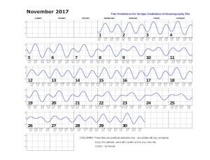 November 2017 tide chart