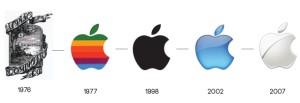 Iconicity - Apple