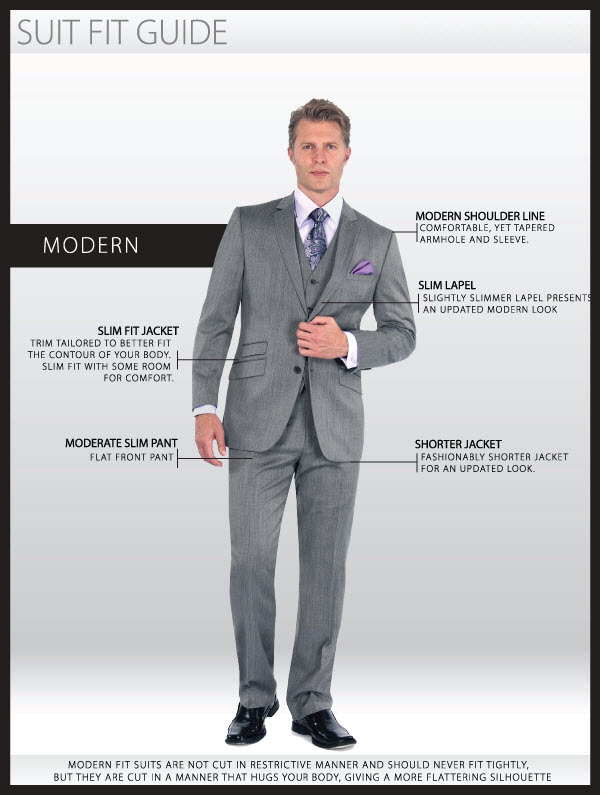 How to Pick the Right Style Suit – CNoteSuit.Com