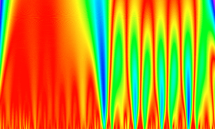 Continuous wavelet transform of the heart rate of exercising subject, showing its multifractal structure. Credit: Dr. Kathy Davis