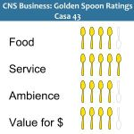 Golden Spoons Review: Casa 43