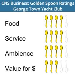Golden Spoons GT Yacht Club