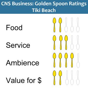 Golden Spoons Review for Tiki Beach