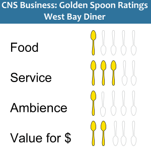 Golden Spoons Review for West Bay Diner