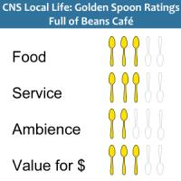 Full of Beans Café, CNS Local Life