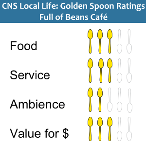 Golden Spoons Review: Full of Beans
