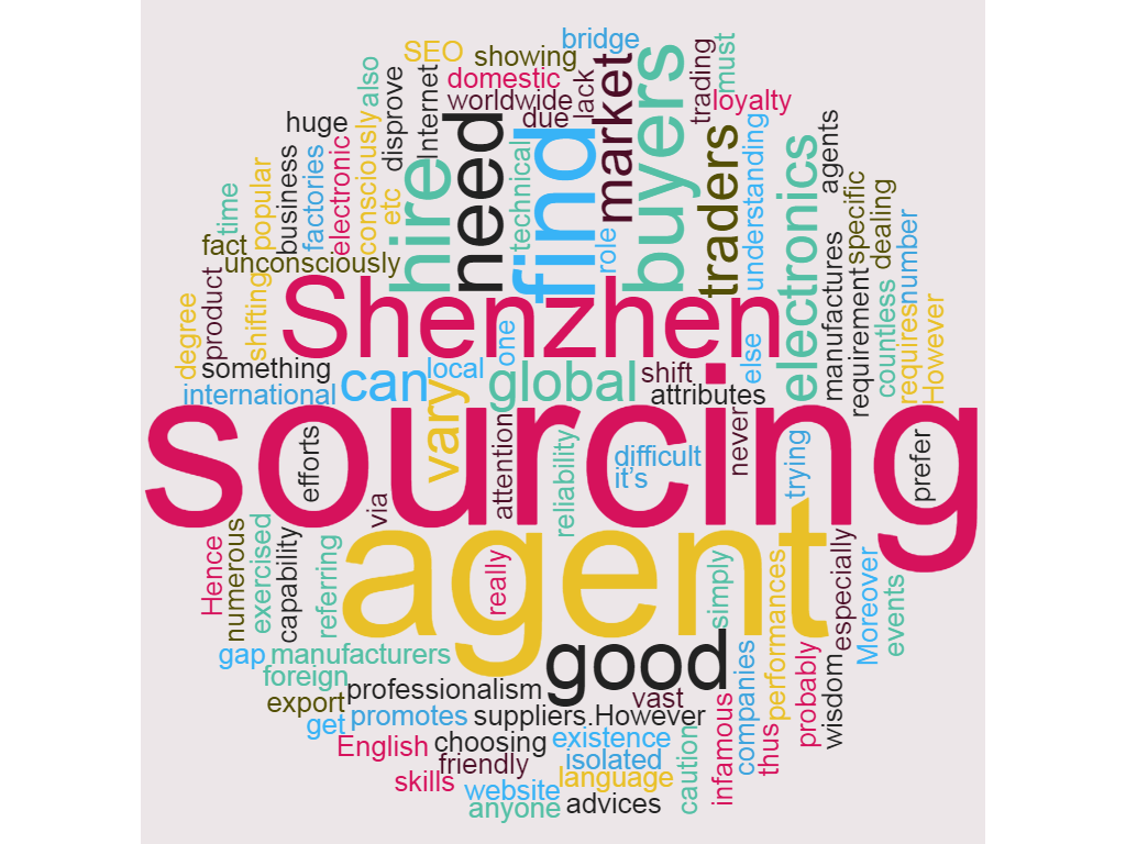 shenzhen sourcing agent outsourcing manufacturing to china