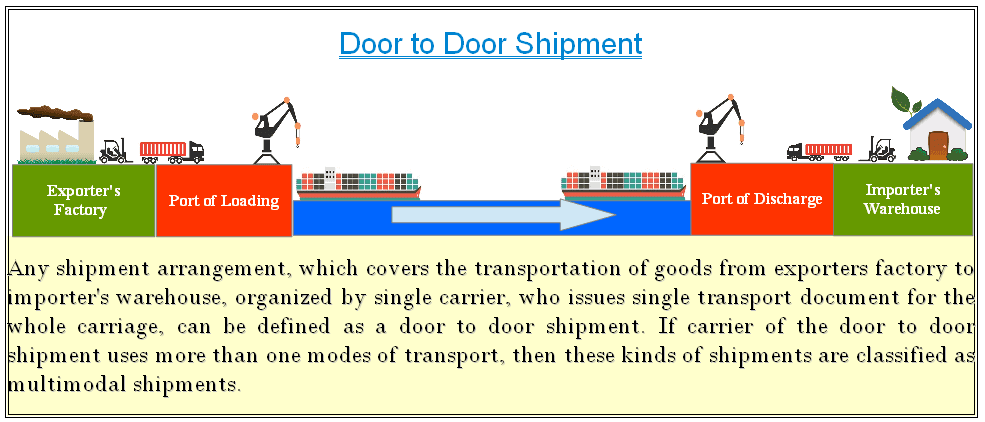 door to door shipment illustration