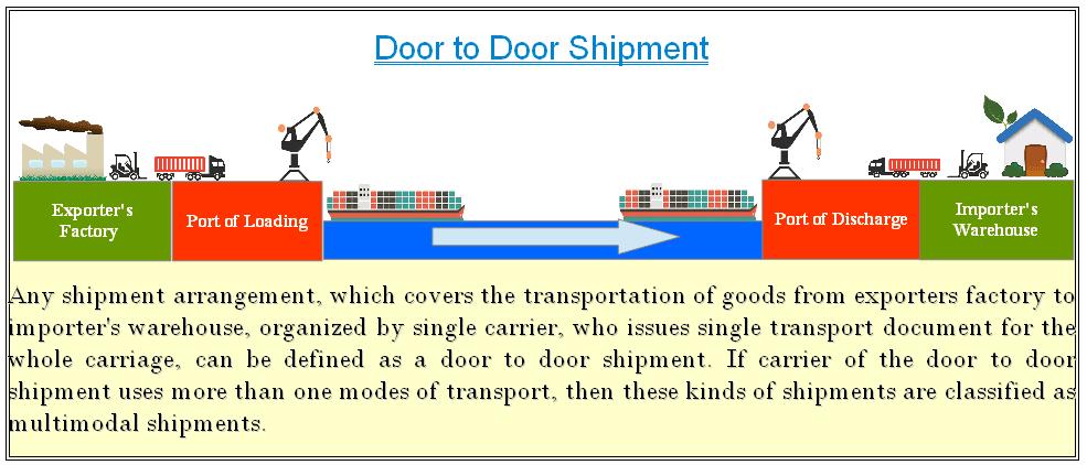door to door shipment illustration