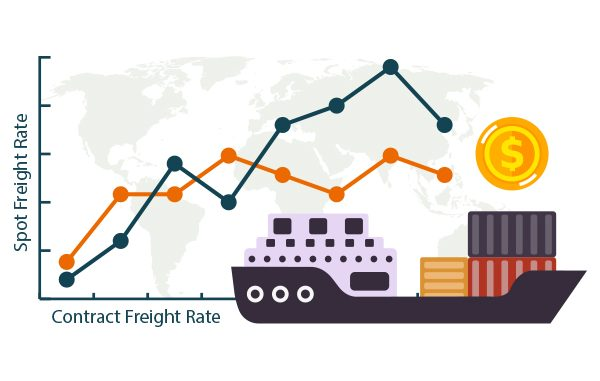 shipping cost from china to usa - shipping cost from china to us