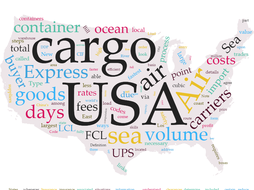 shipping from china to usa - shipping time from china to us - shipping from china to us cost - air freight from china to us - sea freight from china to us