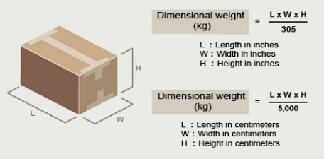 dimenstional weight for express courier
