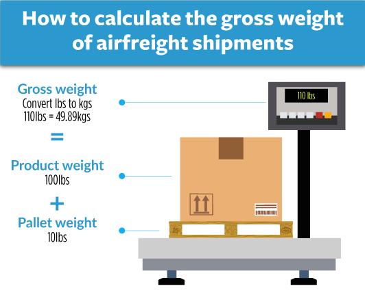 Gross Weight for air freight shipment