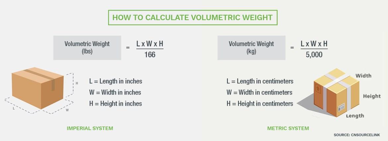 volumetric weight calculation-KN95 mask from China-KN95 mask buy bulk-KN95 mask wholesale usa
