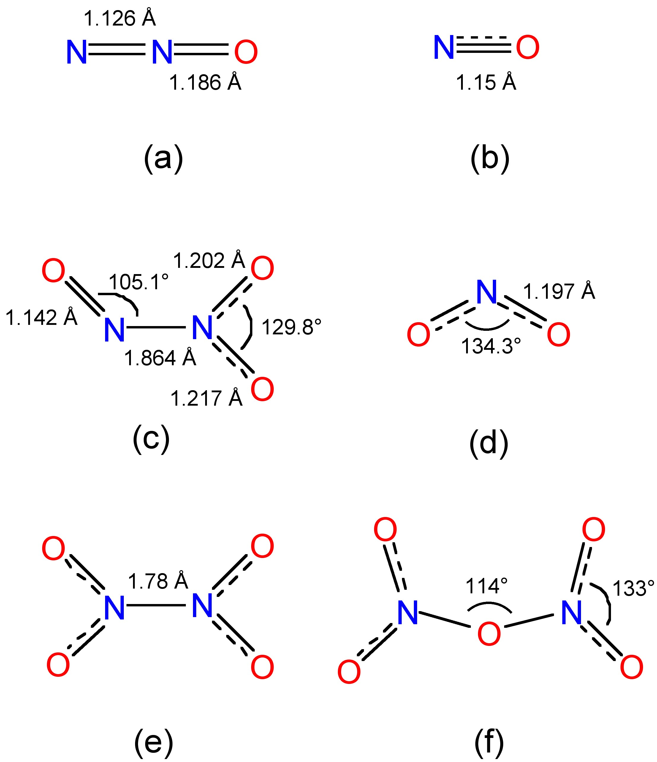 Structures Of A Nitrous Oxide B Nitric Oxide C
