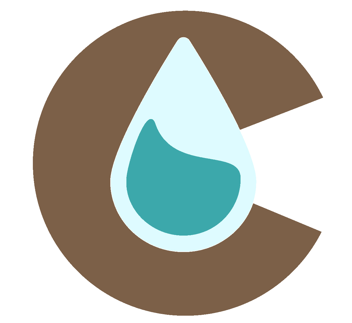 Coalitions & Collaboratives, Inc. Logo