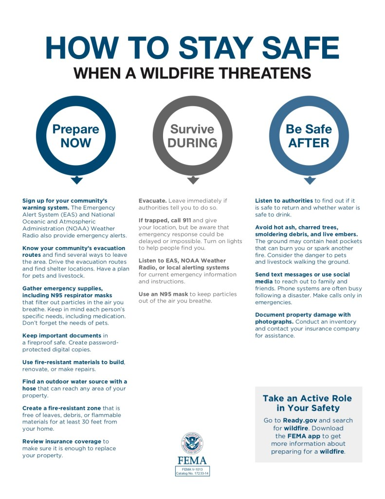 FEMA- Stay Safe in a wildfire threat handout