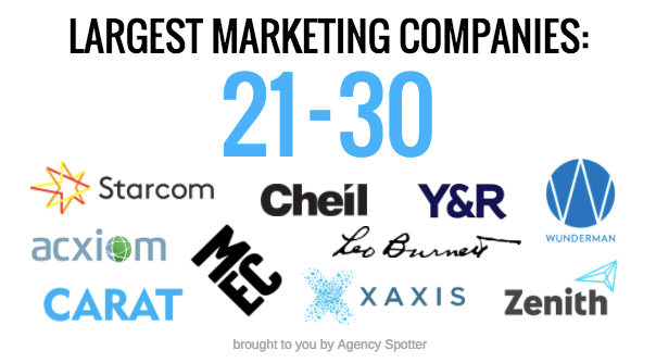 50 largest marketing companies in the world leadership insights