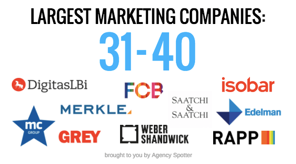 50 Largest Marketing Companies in the World - Leadership + Insights