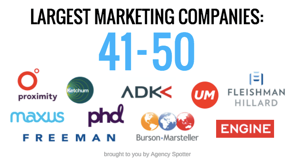 Agency-Spotter-50-Largest-Marketing-Companies-41-50