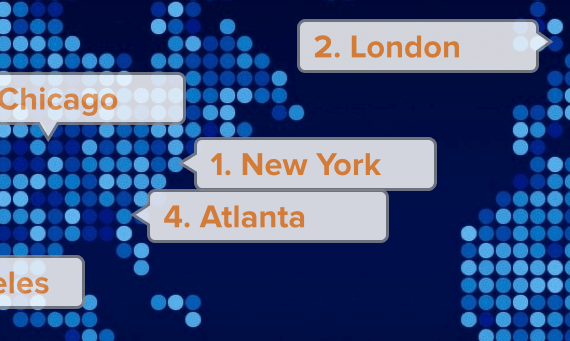 Top 5 Cities Agencies