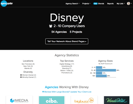 Disneys agency spotter brand page