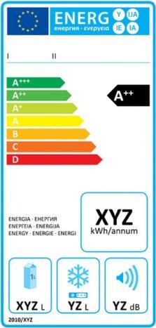 150729-energieeffizienzklassen-label_z_europaeische-komission