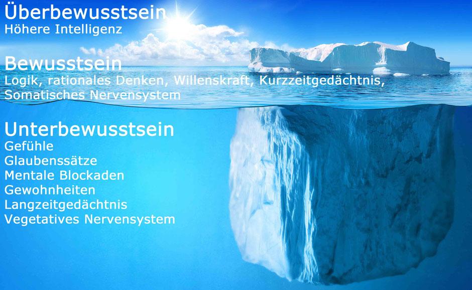 Eisberg Unterbewusstsein Bewusstsein Handlungen