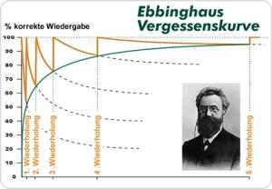 ebbinghaus (2)