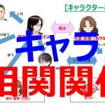 登場キャラクター【相関関係図】